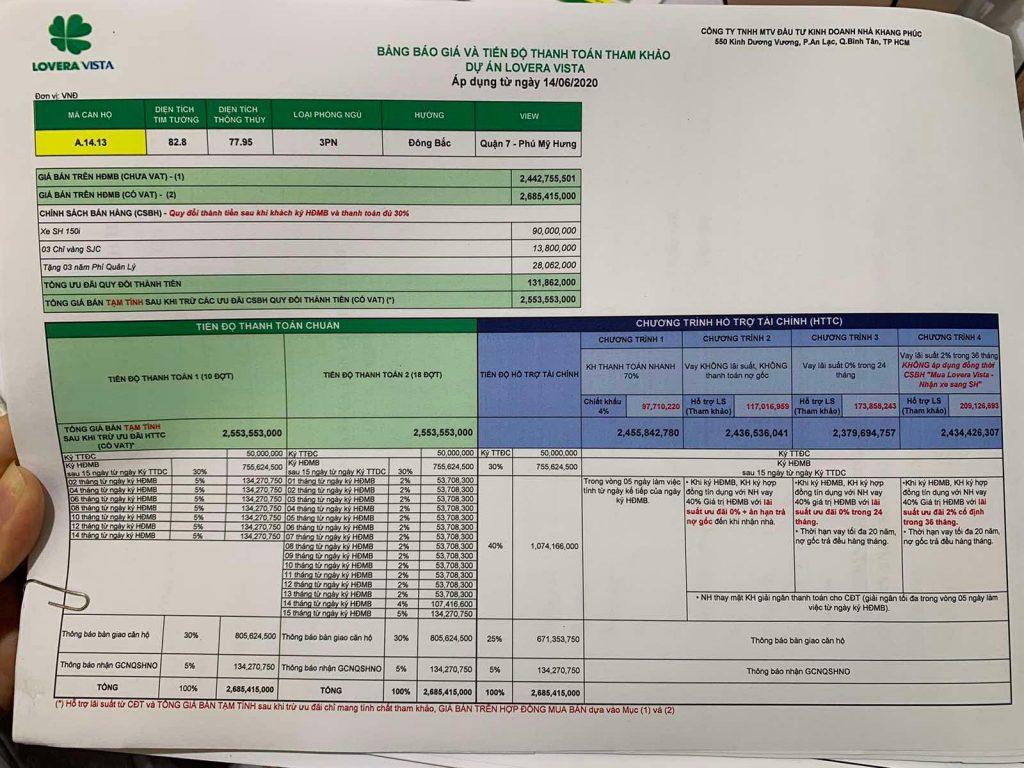 bảng giá căn hộ 3pn dự án lovera vista khang điền