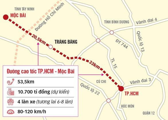 bản đồ quy hoạch cao tốc tphcm mộc bài