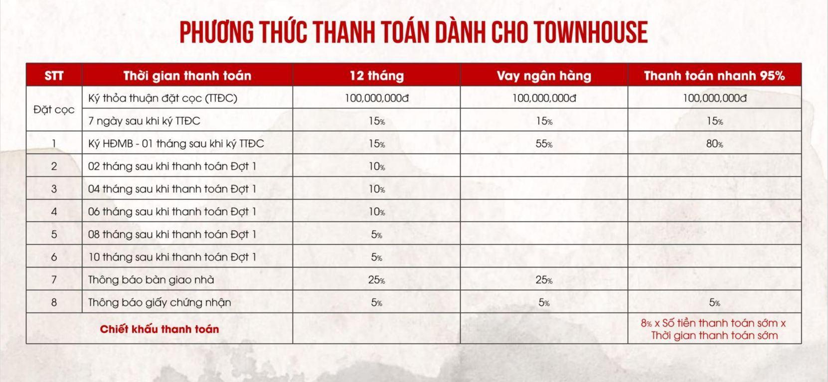phuong thuc thanh toan townhouse takara residence