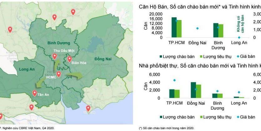 Xu hướng mua nhà tại các tỉnh lân cận tphcm